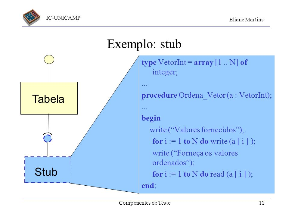Exemplo: stub Tabela Stub type VetorInt = array [1 .. N] of integer;